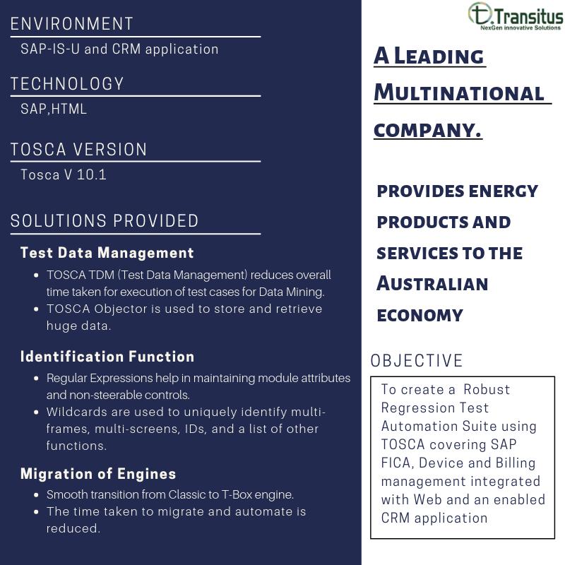 A Leading Multinational Company