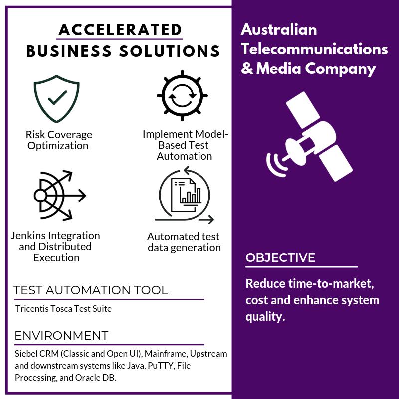 Australian Telecommunications & Media Company